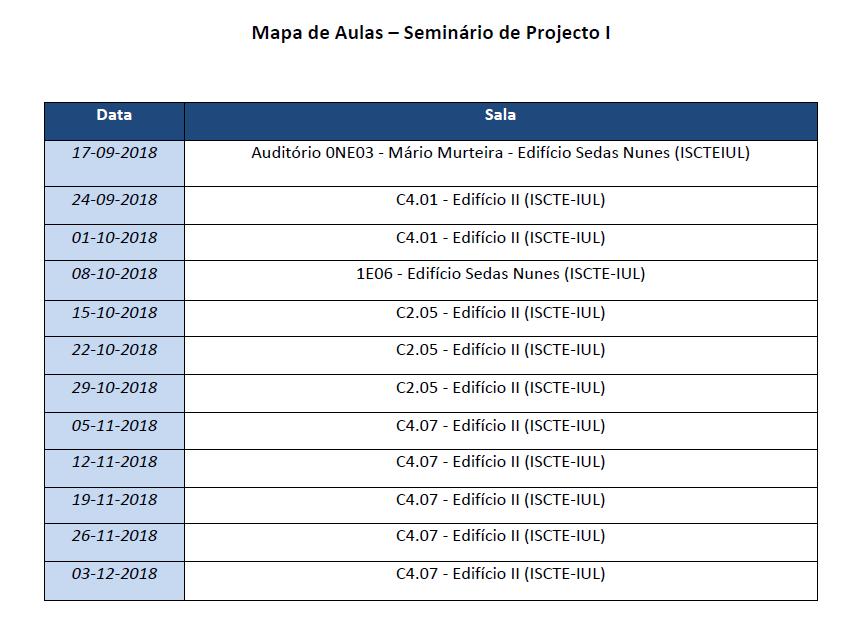 mapa-de-aulas-seminario-de-projecto-i